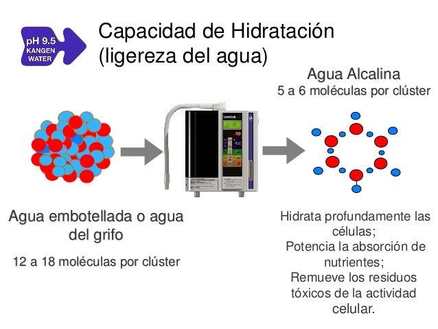 Resultado de imagen de agua kangen micro clusters