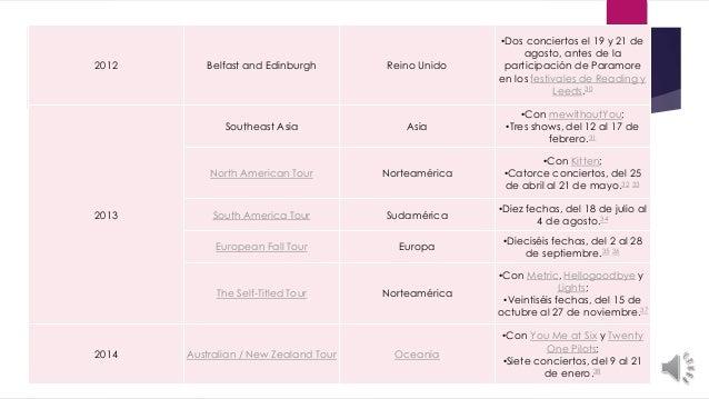 2012 Belfast and Edinburgh Reino Unido •Dos conciertos el 19 y 21 de agosto, antes de la participación de Paramore en los ...
