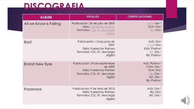 ALBUM DETALLES CERTIFICACIONES All we Know is Falling Publicación: 26 de julio de 2005 Sello: Fueled by Ramen Formatos: CD...