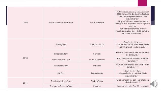 2009 North American Fall Tour Norteamérica •Con Paper Route y The Swellers; •Originalmente dieciocho fechas, del 29 de sep...