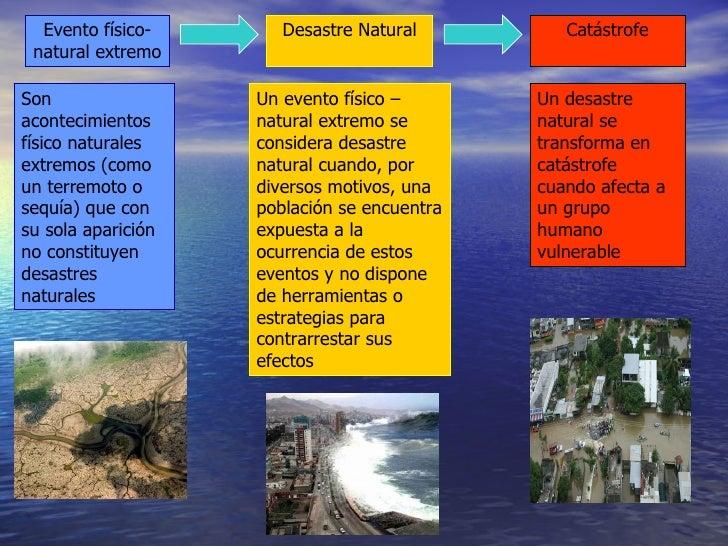 Presentacin Diapositivas Desastres Naturales en Amrica
