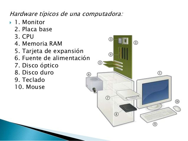 Elementos y clasificaci n de un sistema de c mputo for Elementos de hardware