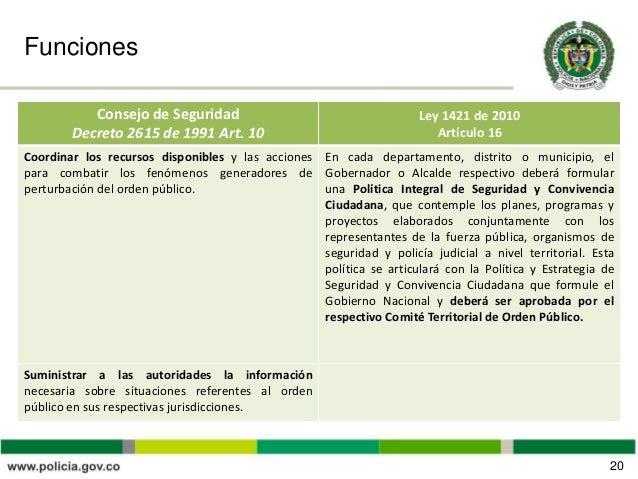 DECRETO 2615 DE 1991 PDF