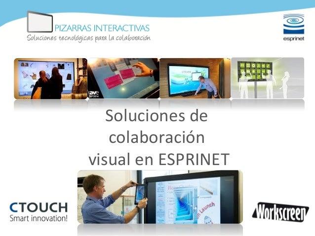 Soluciones de colaboración visual en ESPRINET