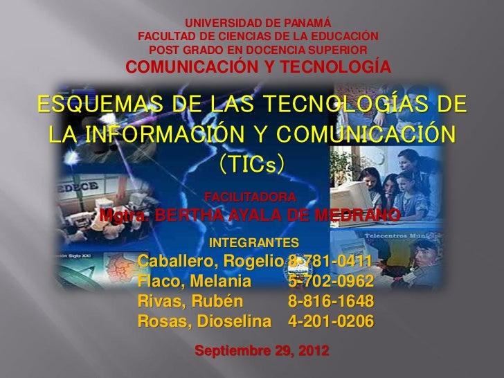 UNIVERSIDAD DE PANAMÁ       FACULTAD DE CIENCIAS DE LA EDUCACIÓN         POST GRADO EN DOCENCIA SUPERIOR      COMUNICACIÓN...
