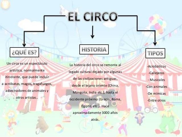 La historia del circo se remonta al  legado cultural dejado por algunas  de las civilizaciones antiguas,  desde el lejano ...