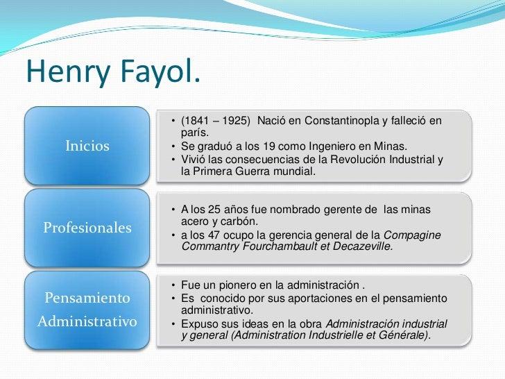 HENRY FAYOL -  Evolución del Pensamiento Administrativo Slide 2