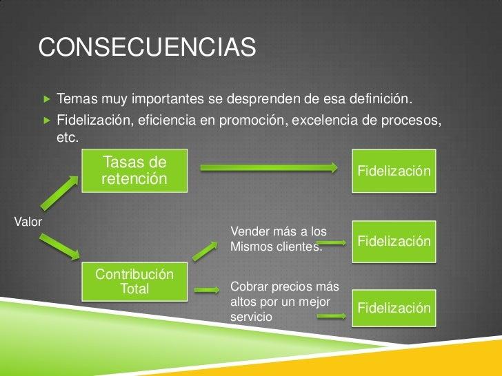 CONSECUENCIAS     Temas muy importantes se desprenden de esa definición.     Fidelización, eficiencia en promoción, exce...