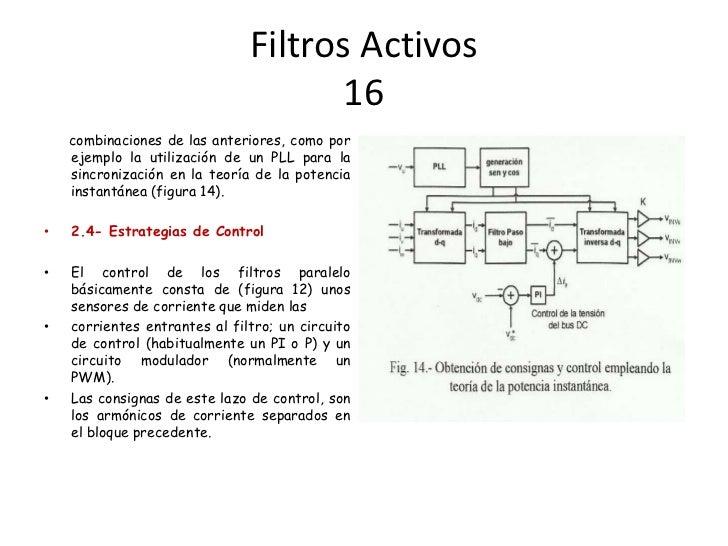 Resumen de filtros activos