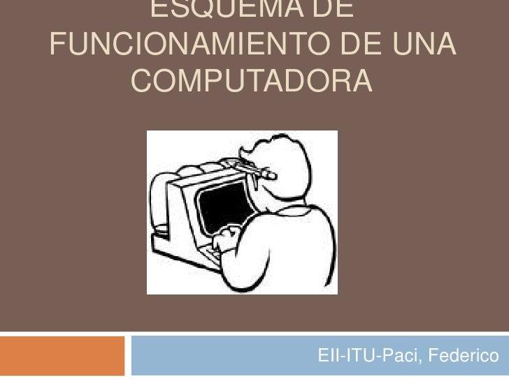 ESQUEMA DEFUNCIONAMIENTO DE UNA    COMPUTADORA             EII-ITU-Paci, Federico