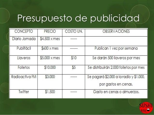 Proyecto empresarial sushi bar - Presupuesto para montar un bar ...