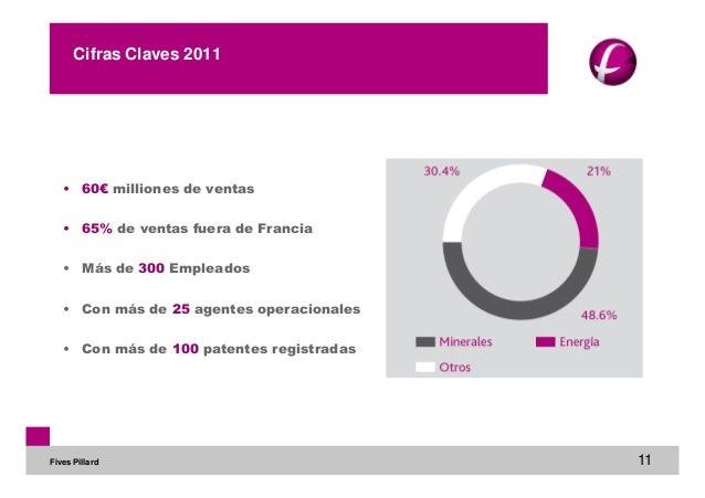 Presentación fives pillard_es
