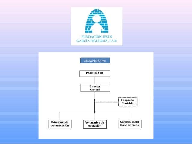 El área de Acción Social es el acceso, permanencia y graduación de los estudios académicos en estudiantes destacados de es...