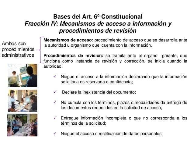 Bases del Art. 6º Constitucional Fracción IV: Mecanismos de acceso a información y procedimientos de revisión Mecanismos d...