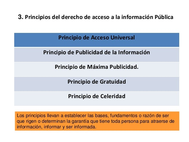3. Principios del derecho de acceso a la información Pública Principio de Acceso Universal Principio de Publicidad de la I...