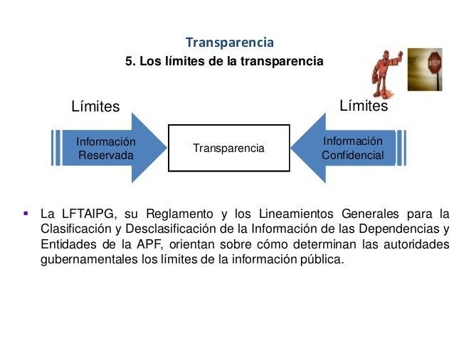 Transparencia 5. Los límites de la transparencia  La LFTAIPG, su Reglamento y los Lineamientos Generales para la Clasific...