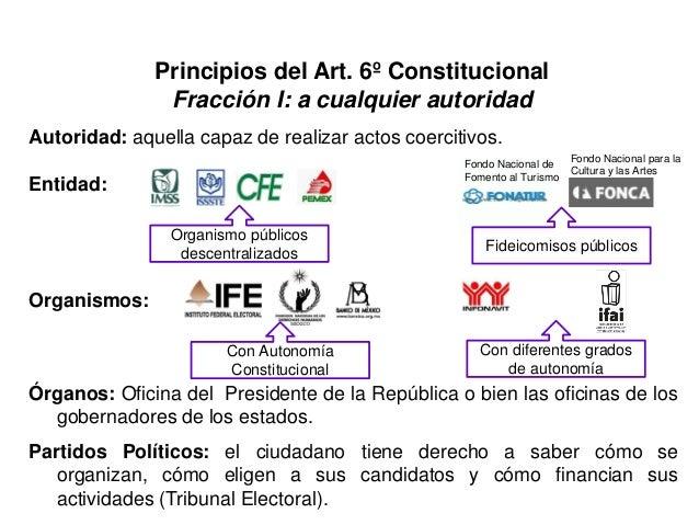 Principios del Art. 6º Constitucional Fracción I: a cualquier autoridad Autoridad: aquella capaz de realizar actos coercit...
