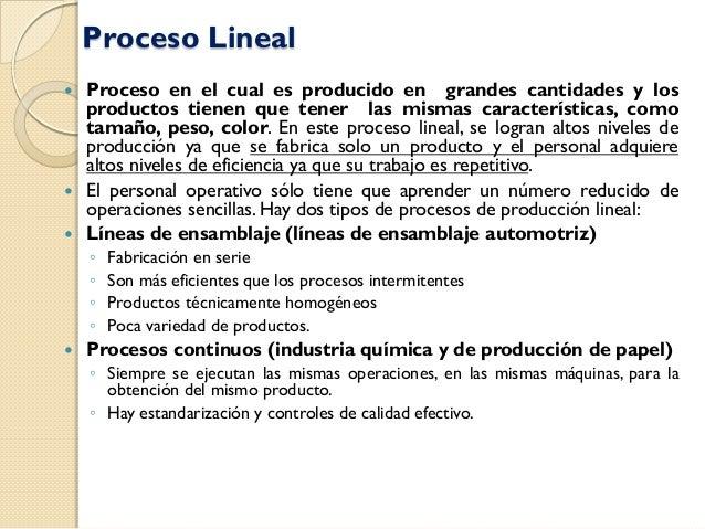 Ejemplos de procesos lineales e intermitentes for Procesos de produccion de alimentos