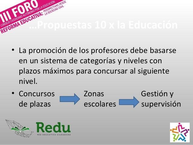 Organizaciones de la Sociedad Civil Propuestas Temática Alianza de Maestros Profesionalización de los docentes; desarrollo...