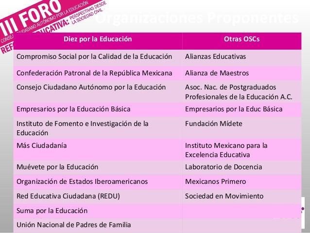 Organizaciones Proponentes Logo de la OSC que presenta Diez por la Educación Otras OSCs Compromiso Social por la Calidad d...