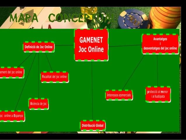 GAMENET Joc Online Slide 3