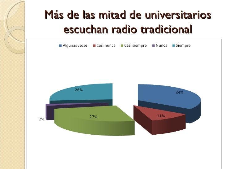 Más de las mitad de universitarios escuchan radio tradicional