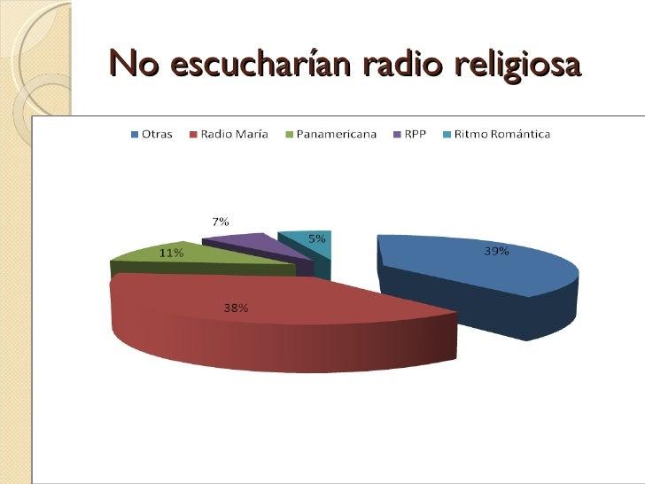 No escucharían radio religiosa