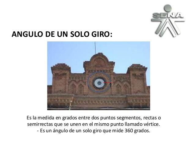ANGULO DE UN SOLO GIRO: Es la medida en grados entre dos puntos segmentos, rectas o semirrectas que se unen en el mismo pu...