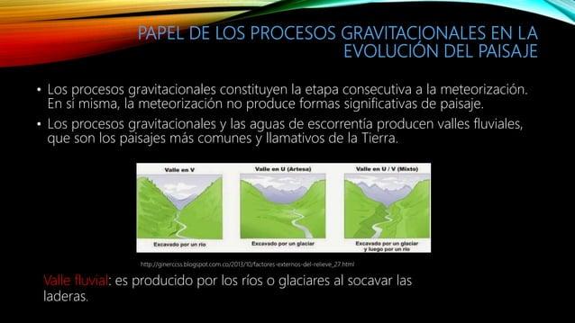 PAPEL DE LOS PROCESOS GRAVITACIONALES EN LA EVOLUCIÓN DEL PAISAJE • Los procesos gravitacionales constituyen la etapa cons...