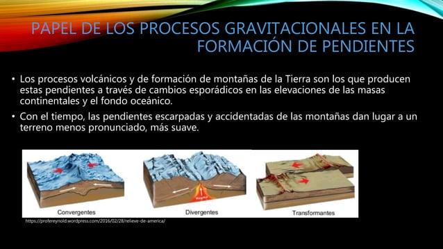 PAPEL DE LOS PROCESOS GRAVITACIONALES EN LA FORMACIÓN DE PENDIENTES • Los procesos volcánicos y de formación de montañas d...