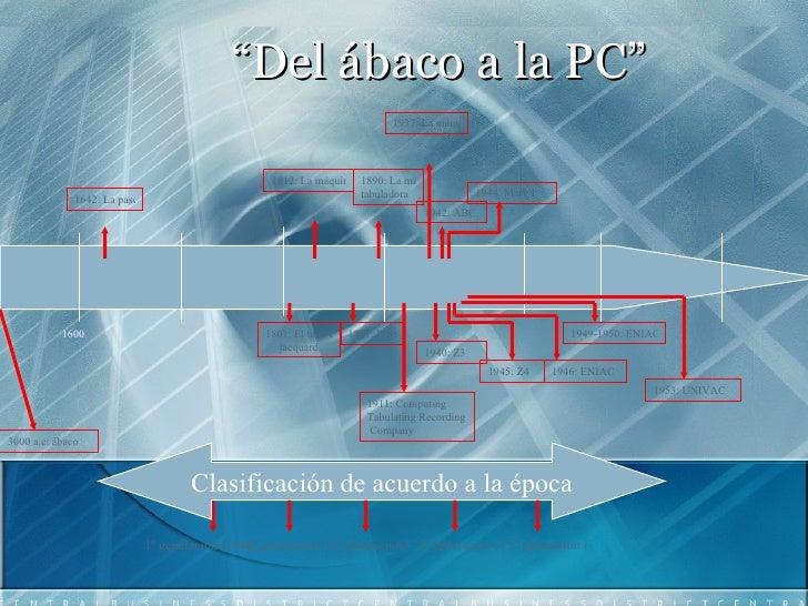 """"""" Del ábaco a la PC"""" 3000  a.c : ábaco 1º generación (1946-1958) Clasificación de acuerdo a la época 2º generación (1958-1..."""