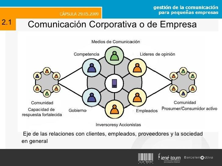 Comunicación Corporativa o de Empresa <ul><li>Eje de las relaciones con clientes, empleados, proveedores y la sociedad en ...