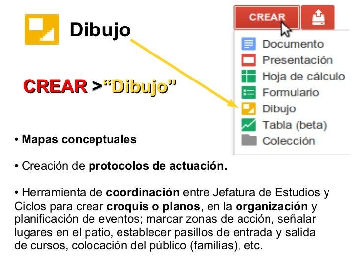 """Dibujo    CREAR >""""Dibujo""""●   Mapas conceptuales●   Creación de protocolos de actuación.● Herramienta de coordinación entre..."""