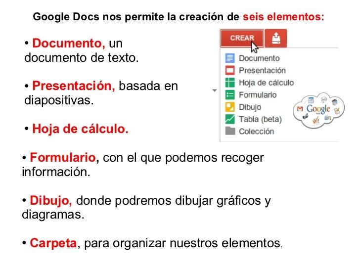 Google Docs nos permite la creación de seis elementos:●Documento, undocumento de texto.●Presentación, basada endiapositiva...