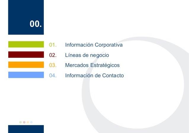 01. Información Corporativa 02. Líneas de negocio 03. Mercados Estratégicos 04. Información de Contacto 00.