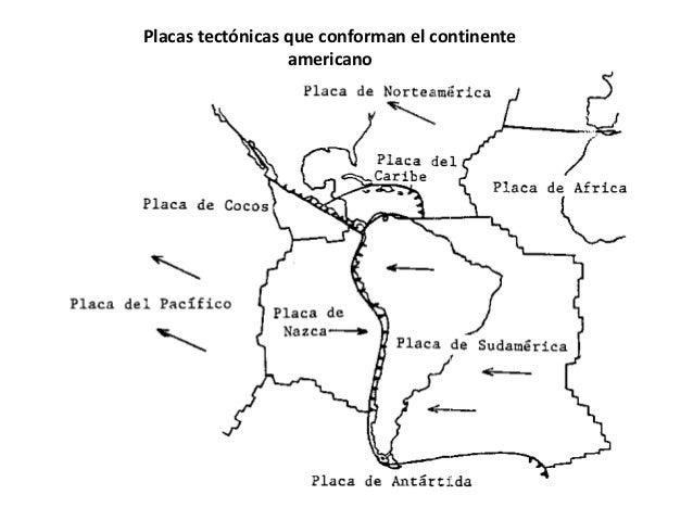 Placas tectónicas que conforman el continente                  americano