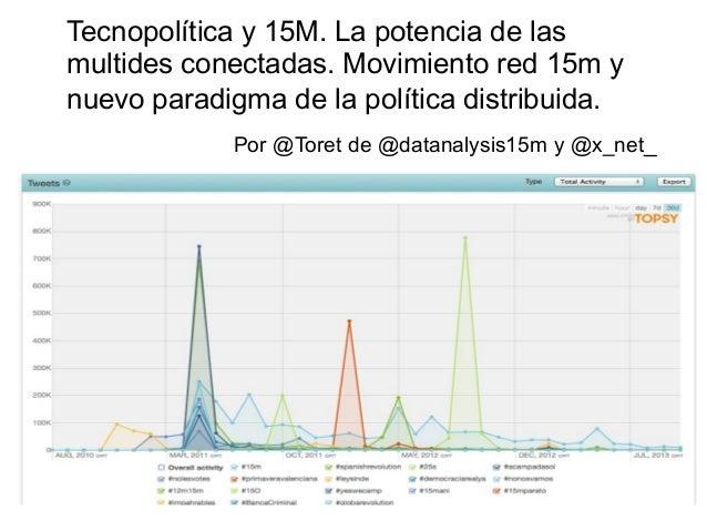 Tecnopolítica y 15M. La potencia de las multides conectadas. Movimiento red 15m y nuevo paradigma de la política distribui...