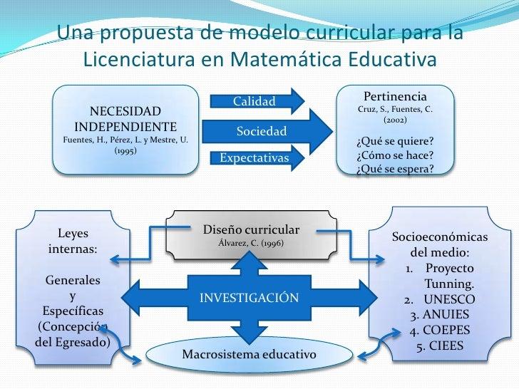 Una propuesta de modelo curricular para la Licenciatura en Matemática Educativa<br />NECESIDAD INDEPENDIENTE<br />Fuentes,...
