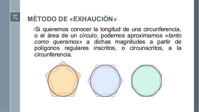 Resultado de imagen de el método de exhaución,