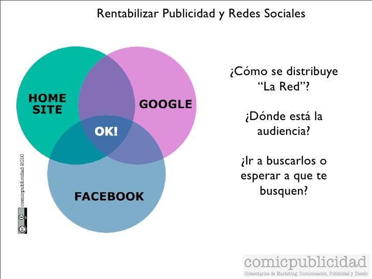 """Rentabilizar Publicidad y Redes Sociales                             ¿Cómo se distribuye                              """"La ..."""
