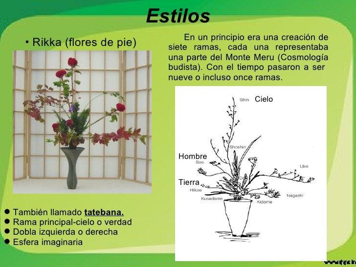 <ul><li>Rikka (flores de pie) </li></ul>Estilos <ul><li>También llamado  tatebana. </li></ul><ul><li>Rama principal-cielo ...