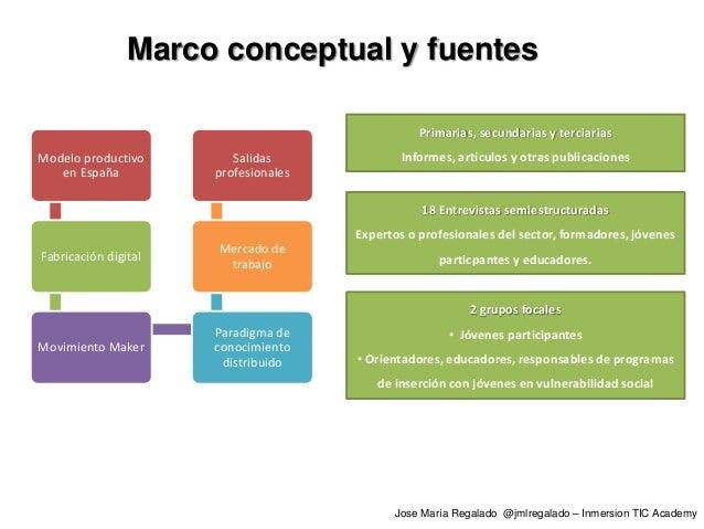 Marco conceptual y fuentes Modelo productivo en España Fabricación digital Movimiento Maker Paradigma de conocimiento dist...