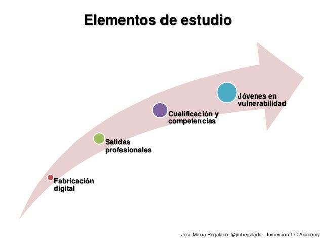 Elementos de estudio Fabricación digital Salidas profesionales Cualificación y competencias Jóvenes en vulnerabilidad Jose...