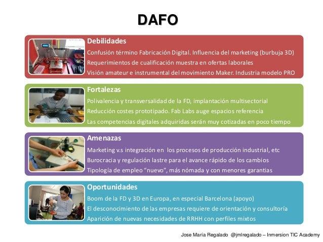 Debilidades Confusión término Fabricación Digital. Influencia del marketing (burbuja 3D) Requerimientos de cualificación m...