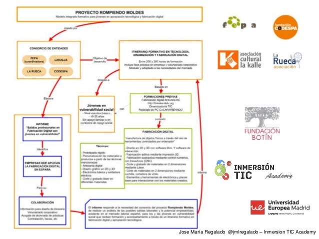 Jose María Regalado @jmlregalado – Inmersion TIC Academy