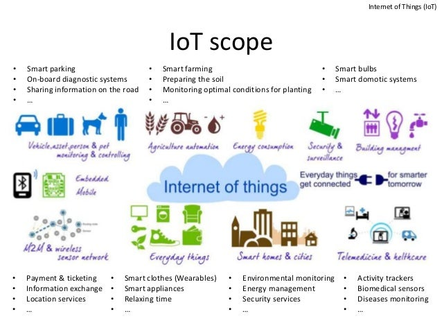 definitions on the internet of things The internet of things (iot) is a key enabling technology for digital businesses gartner's research explores the increasing proliferation of the iot, provides detail on the adoption and direction of iot and how it leaders can develop successful strategies for specific use cases.