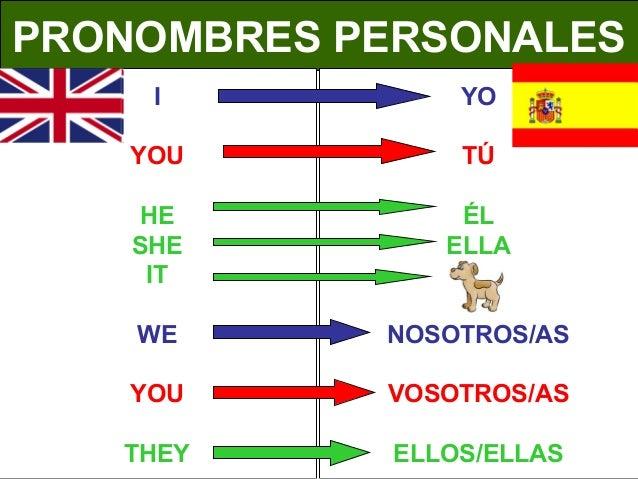 15 pronombres personales en ingles y español
