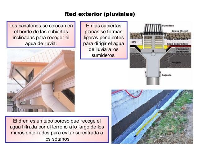 Red exterior (pluviales) Los canalones se colocan en el borde de las cubiertas inclinadas para recoger el agua de lluvia. ...
