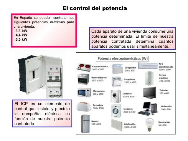 El control del potencia En España se pueden contratar las siguientes potencias máximas para una vivienda: 3,3 kW 4,4 kW 5,...