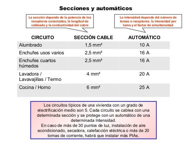 Secciones y automáticos Los circuitos típicos de una vivienda con un grado de electrificación medio son 5. Cada circuito s...